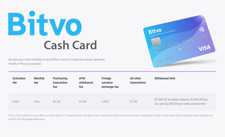 Bitvo Cash Card