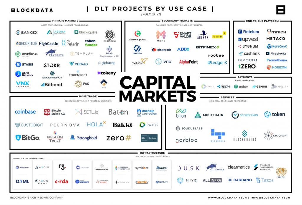 Blockdata-AlphaPoint-Capital_Markets